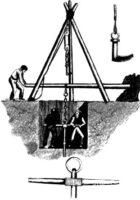 So könnte die erste Erdölbohrung erfolgt sein