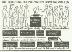 """Diese Grafik aus dem """"Heider Anzeiger"""" warb 1929 für die preußischen Kommunalwahlen am 17. November in den auch der Provinziallandtag bestimmt wurde .."""
