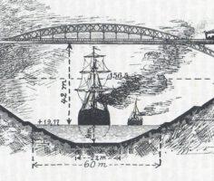 Beitragsbild für Kiel Canal